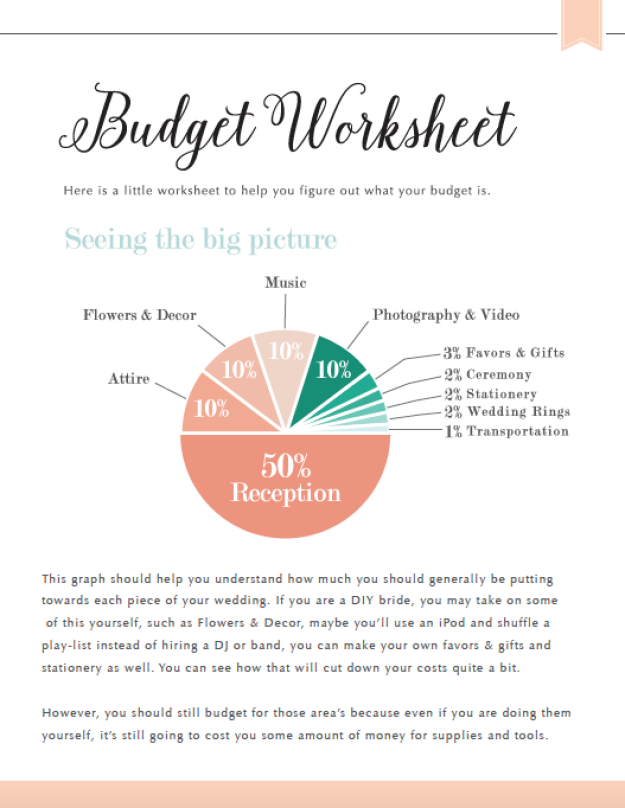 The Wedding Kit Budget